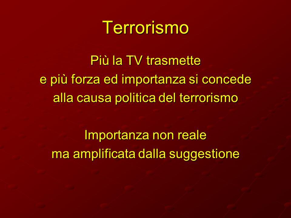 Terrorismo Più la TV trasmette e più forza ed importanza si concede