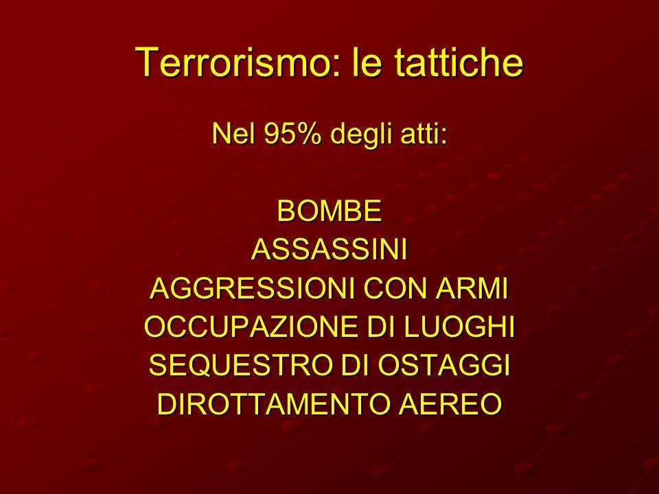 Terrorismo: le tattiche