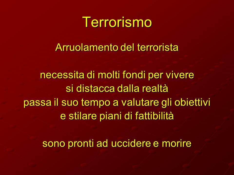 Terrorismo Arruolamento del terrorista