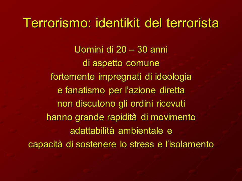 Terrorismo: identikit del terrorista