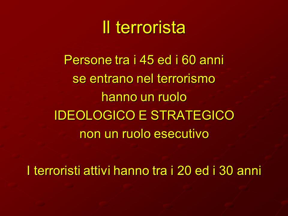 Il terrorista Persone tra i 45 ed i 60 anni se entrano nel terrorismo