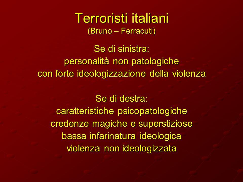 Terroristi italiani (Bruno – Ferracuti)