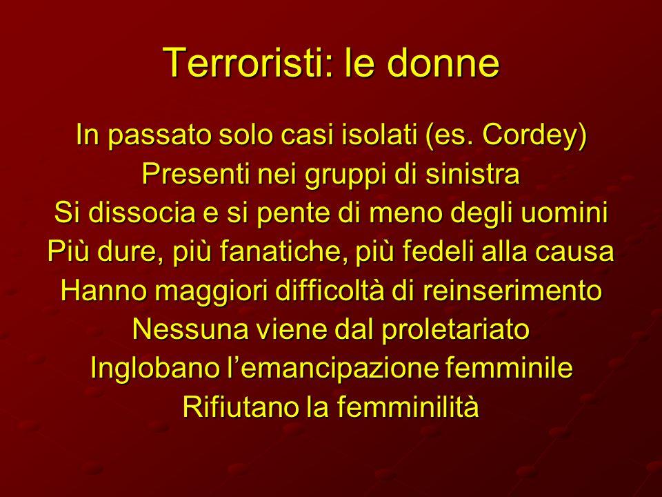Terroristi: le donne In passato solo casi isolati (es. Cordey)