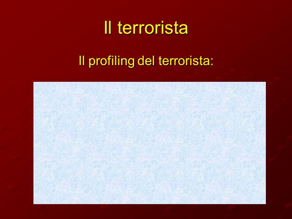 Il profiling del terrorista: