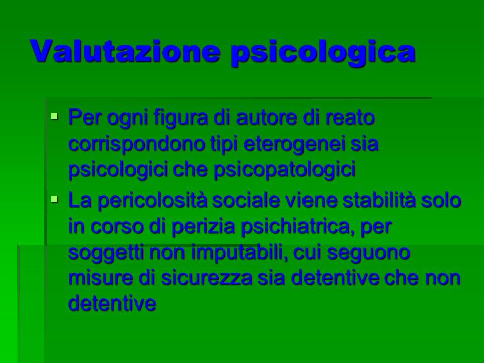 Valutazione psicologica