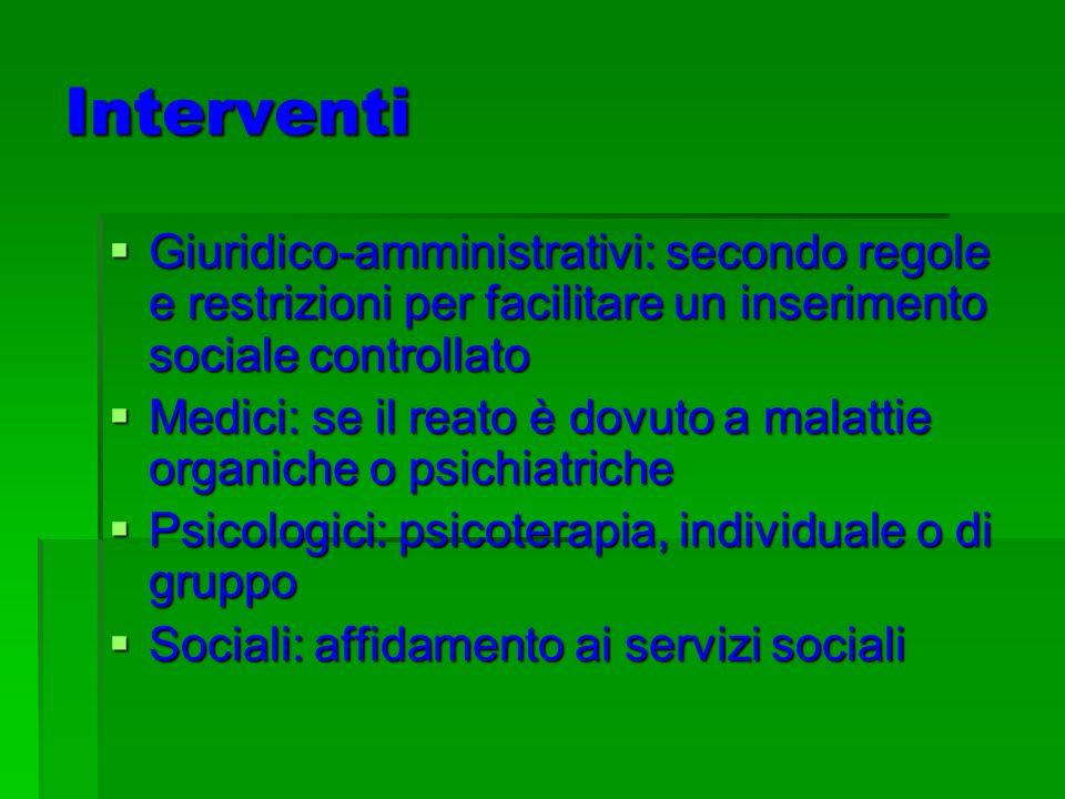 Interventi Giuridico-amministrativi: secondo regole e restrizioni per facilitare un inserimento sociale controllato.