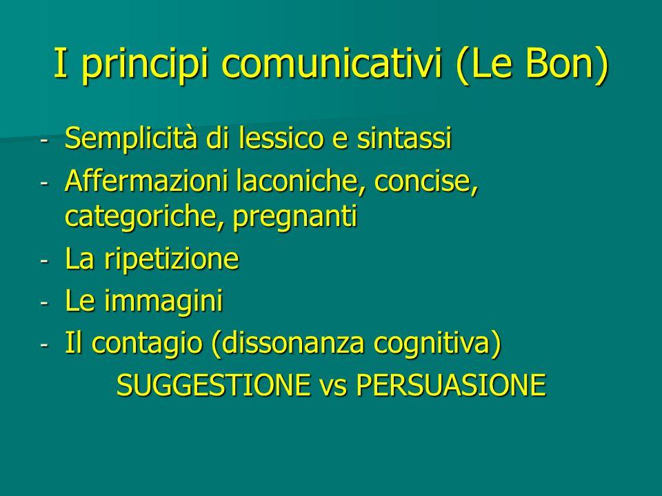 I principi comunicativi (Le Bon)