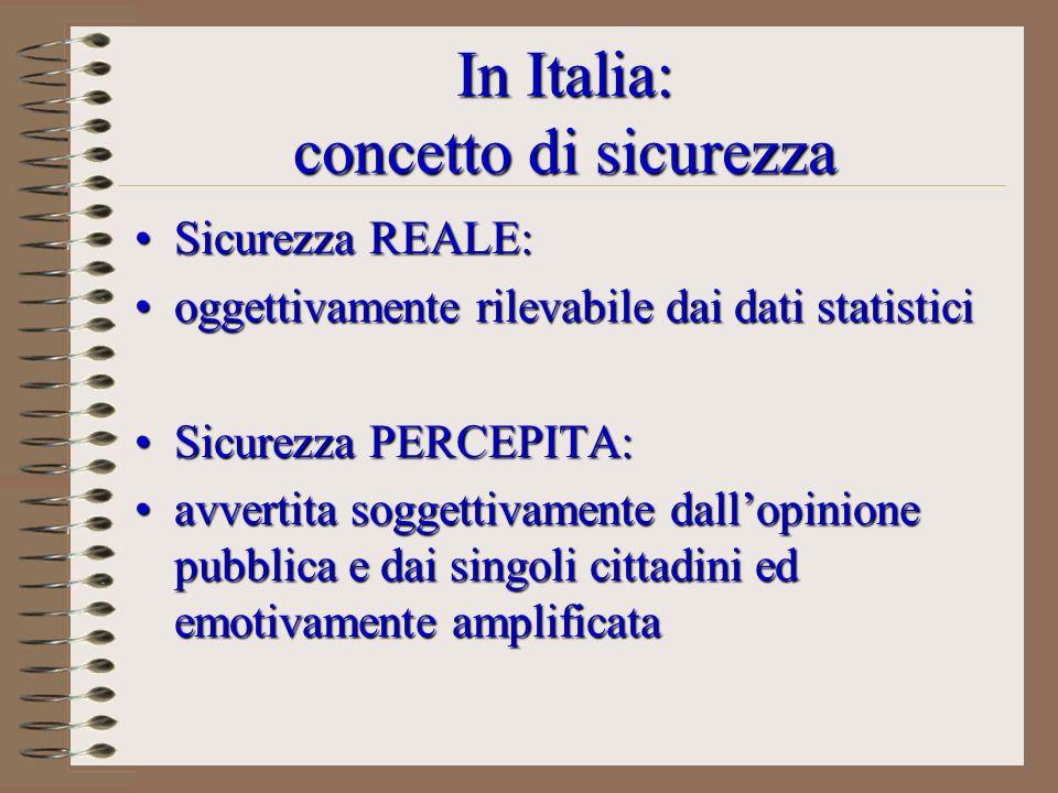 In Italia: concetto di sicurezza
