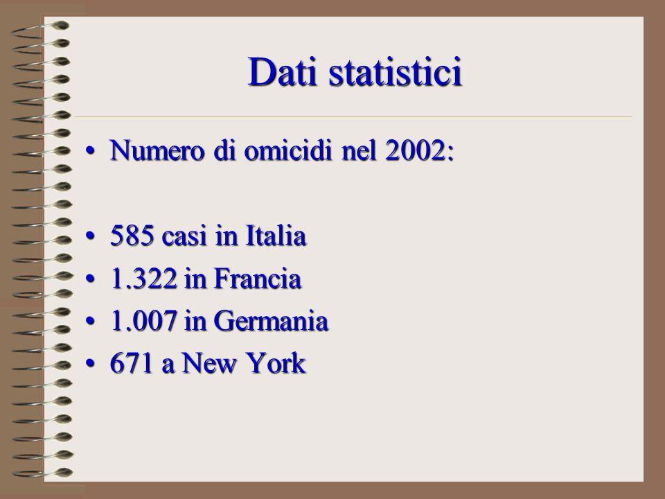 Dati statistici Numero di omicidi nel 2002: 585 casi in Italia