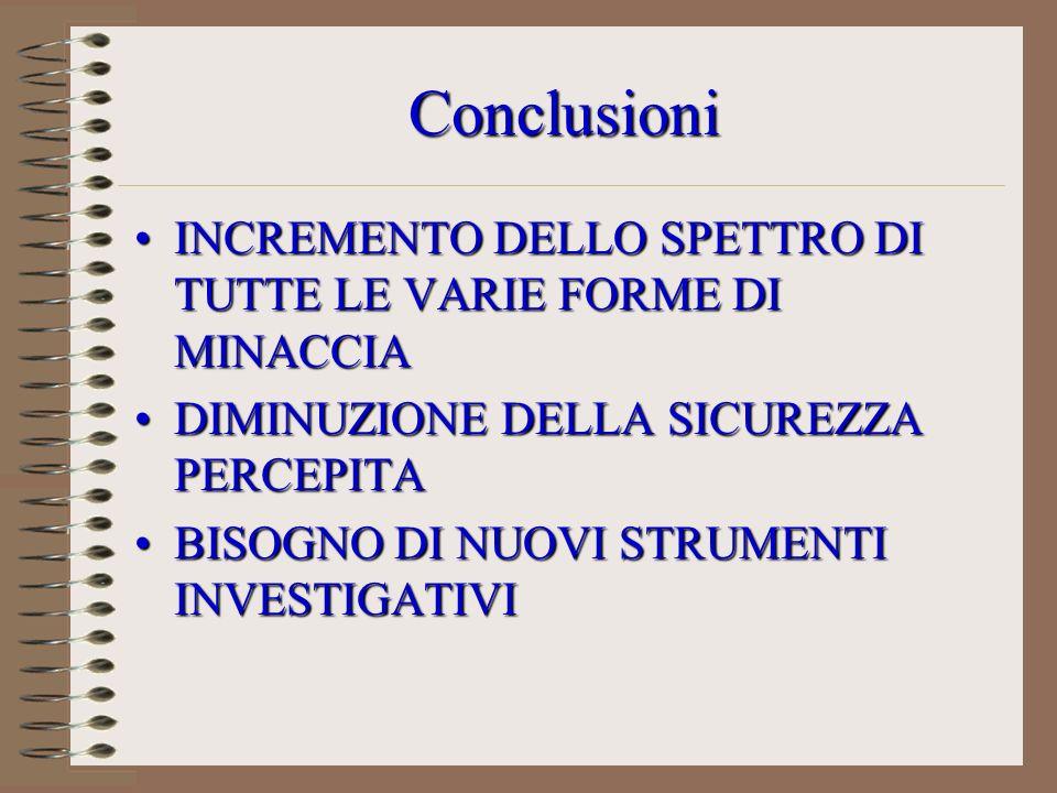 Conclusioni INCREMENTO DELLO SPETTRO DI TUTTE LE VARIE FORME DI MINACCIA. DIMINUZIONE DELLA SICUREZZA PERCEPITA.