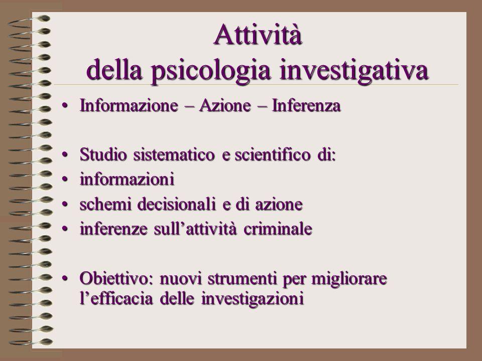 Attività della psicologia investigativa