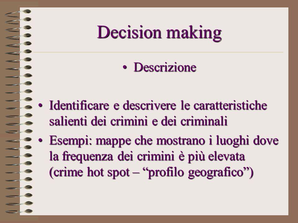 Decision making Descrizione