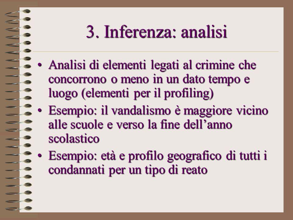 3. Inferenza: analisi Analisi di elementi legati al crimine che concorrono o meno in un dato tempo e luogo (elementi per il profiling)