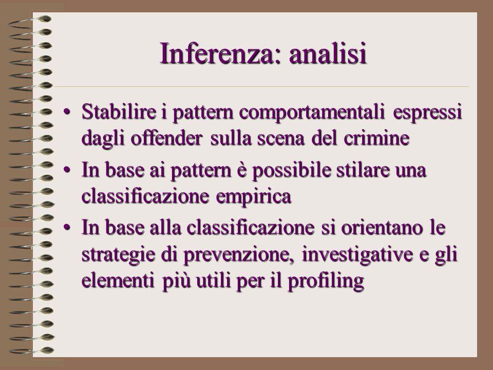 Inferenza: analisi Stabilire i pattern comportamentali espressi dagli offender sulla scena del crimine.
