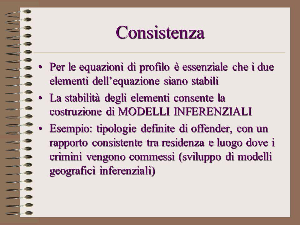 Consistenza Per le equazioni di profilo è essenziale che i due elementi dell'equazione siano stabili.