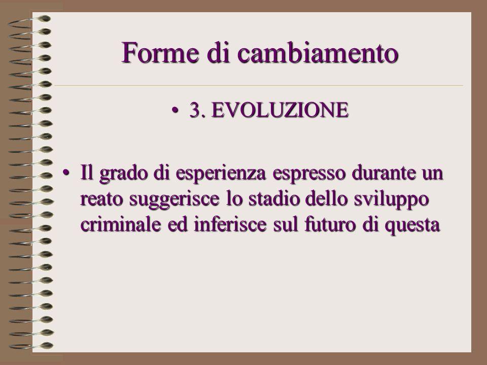 Forme di cambiamento 3. EVOLUZIONE