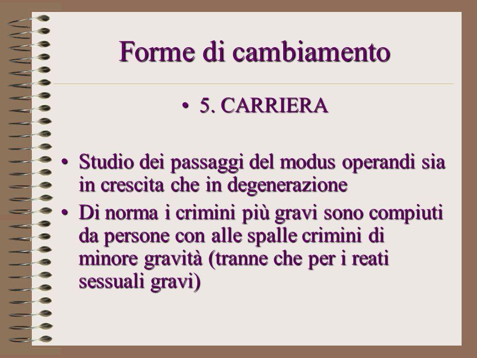 Forme di cambiamento 5. CARRIERA