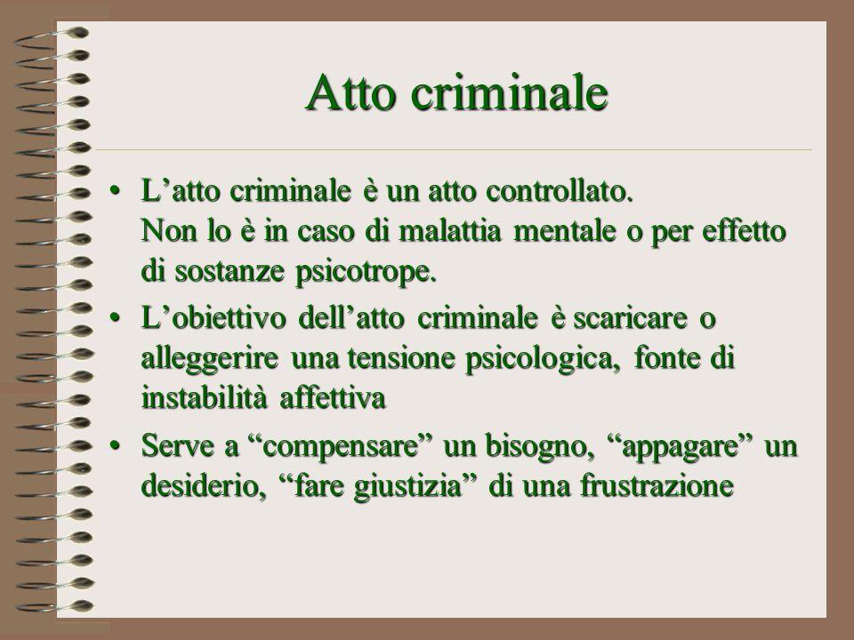 Atto criminale L'atto criminale è un atto controllato. Non lo è in caso di malattia mentale o per effetto di sostanze psicotrope.