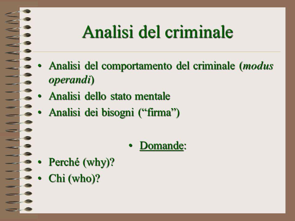 Analisi del criminale Analisi del comportamento del criminale (modus operandi) Analisi dello stato mentale.