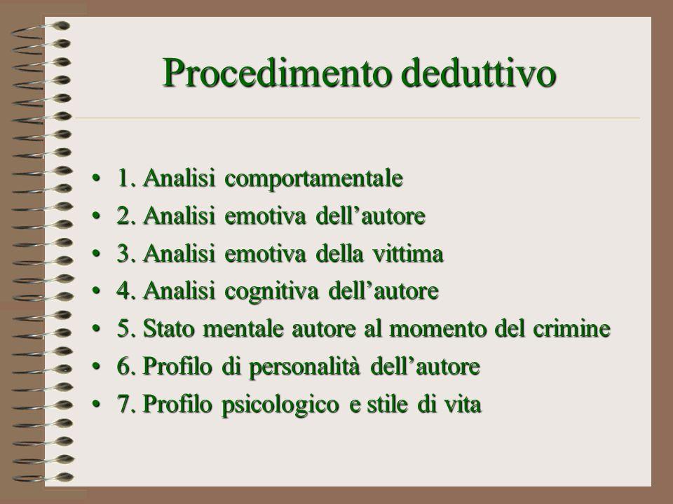 Procedimento deduttivo