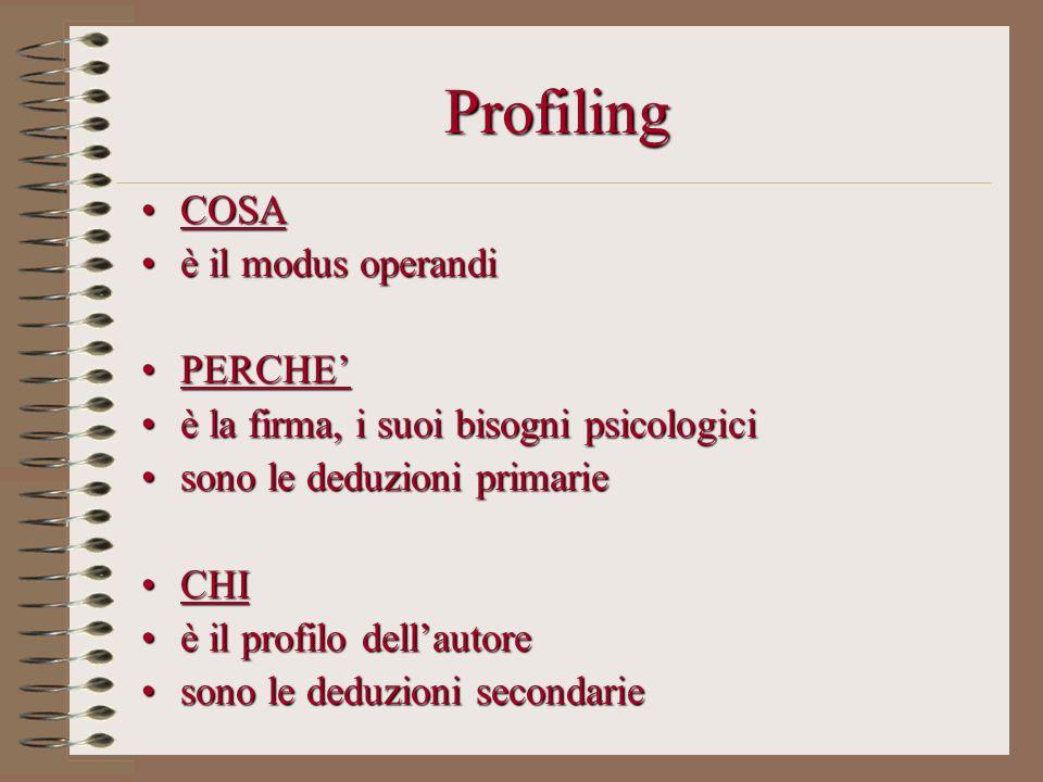 Profiling COSA è il modus operandi PERCHE'