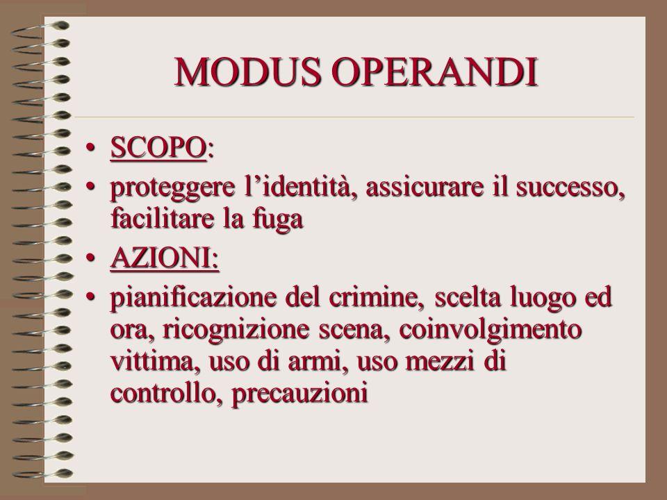 MODUS OPERANDI SCOPO: proteggere l'identità, assicurare il successo, facilitare la fuga. AZIONI:
