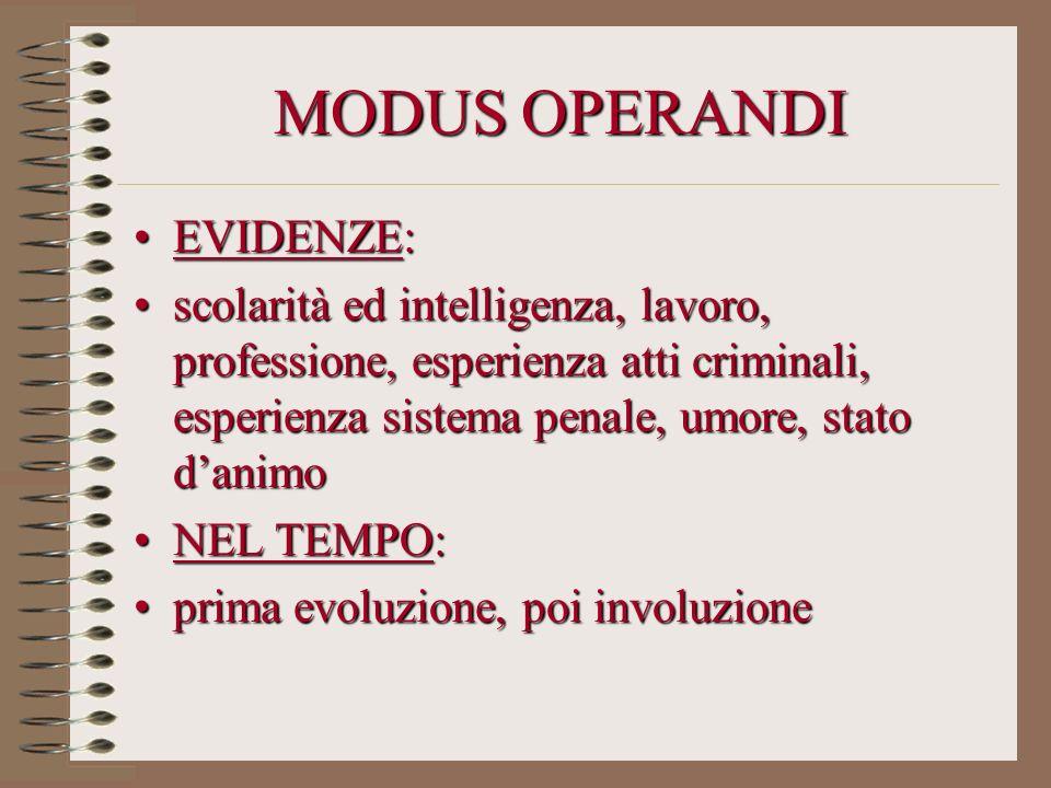 MODUS OPERANDI EVIDENZE: