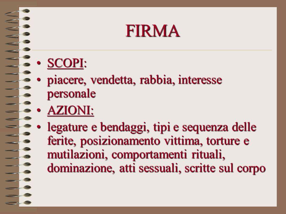 FIRMA SCOPI: piacere, vendetta, rabbia, interesse personale AZIONI: