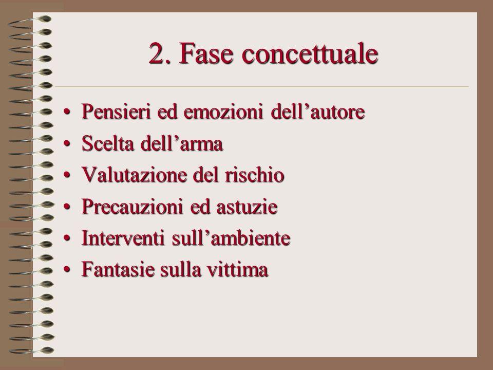 2. Fase concettuale Pensieri ed emozioni dell'autore Scelta dell'arma