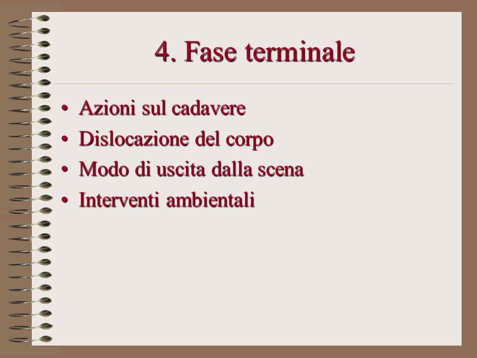 4. Fase terminale Azioni sul cadavere Dislocazione del corpo