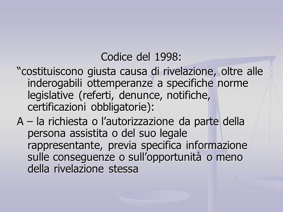 Codice del 1998: