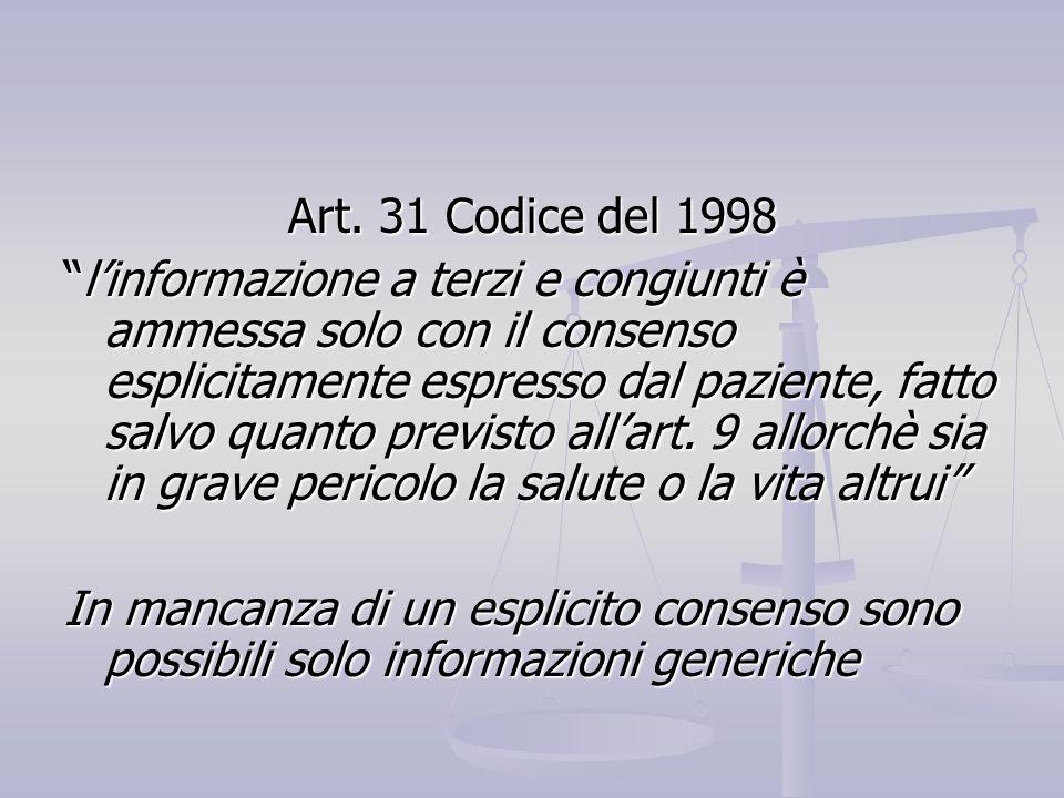 Art. 31 Codice del 1998