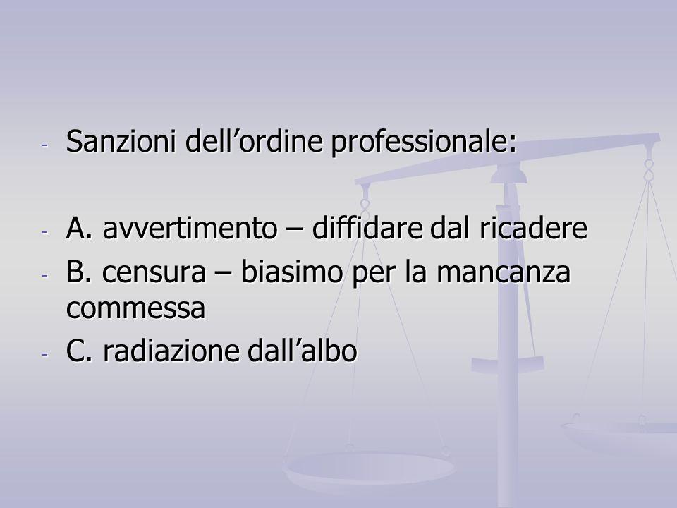 Sanzioni dell'ordine professionale:
