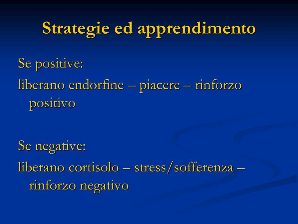 Strategie ed apprendimento