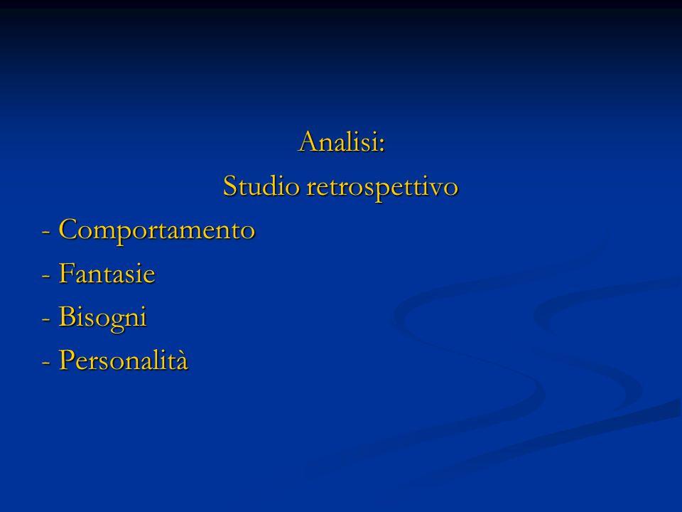 Analisi: Studio retrospettivo - Comportamento - Fantasie - Bisogni - Personalità