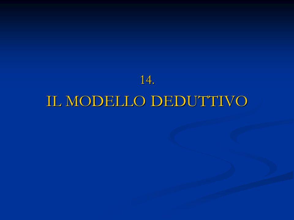 14. IL MODELLO DEDUTTIVO