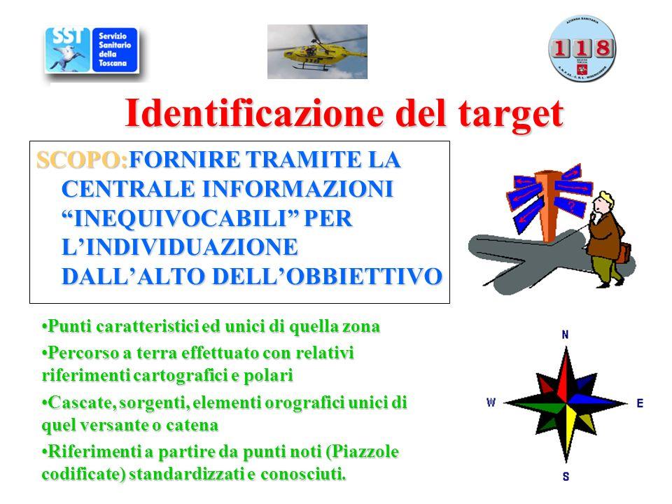Identificazione del target