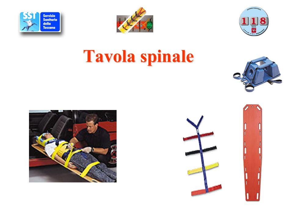 Tavola spinale