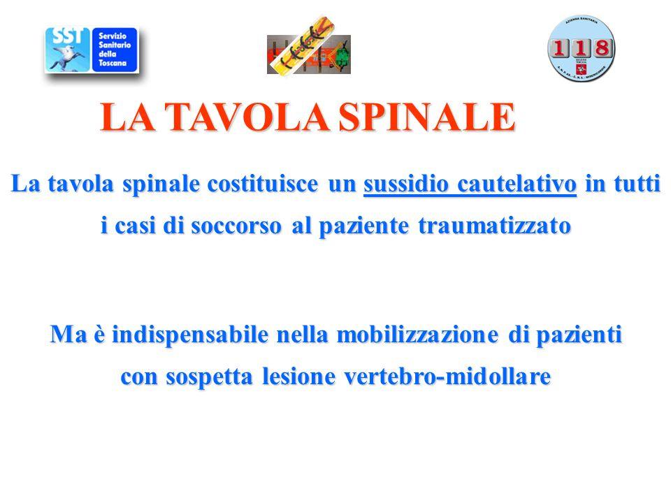 LA TAVOLA SPINALE La tavola spinale costituisce un sussidio cautelativo in tutti i casi di soccorso al paziente traumatizzato.