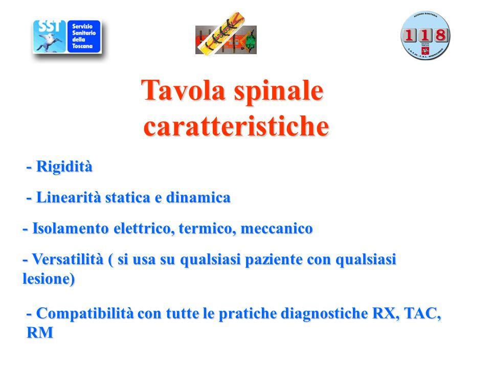 Tavola spinale caratteristiche