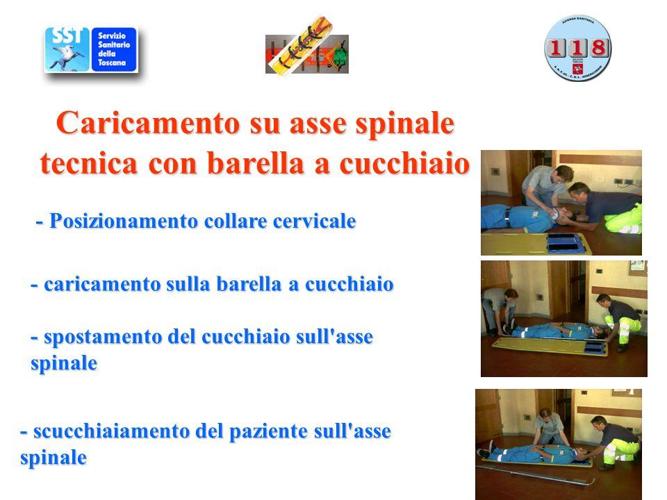 Caricamento su asse spinale tecnica con barella a cucchiaio
