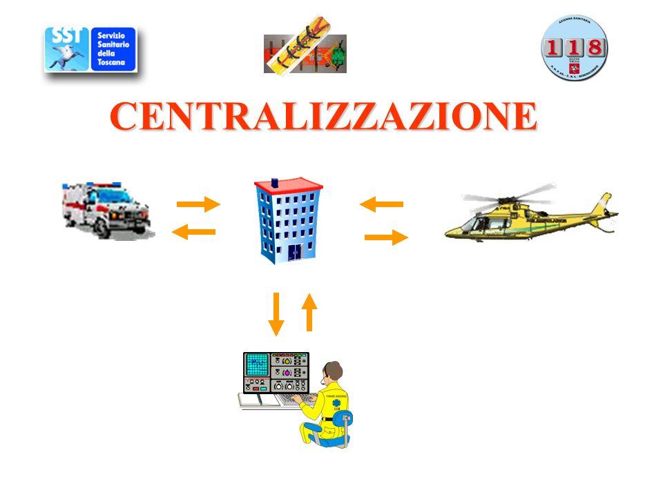CENTRALIZZAZIONE