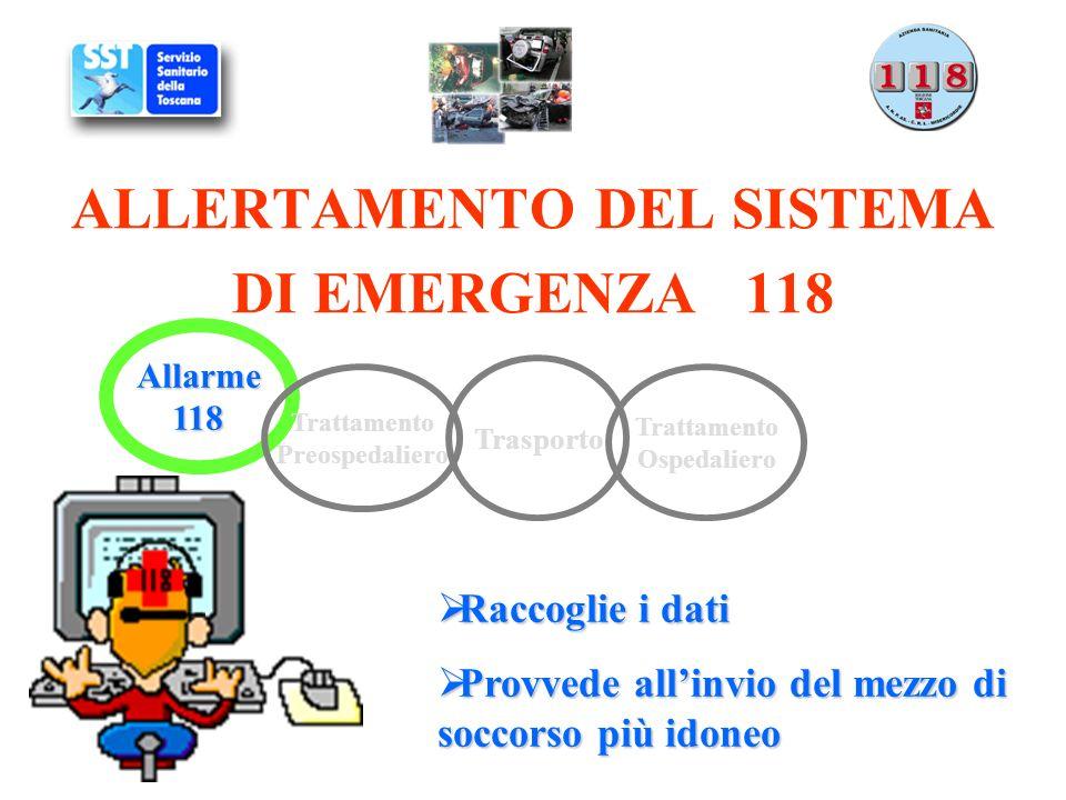 ALLERTAMENTO DEL SISTEMA DI EMERGENZA 118