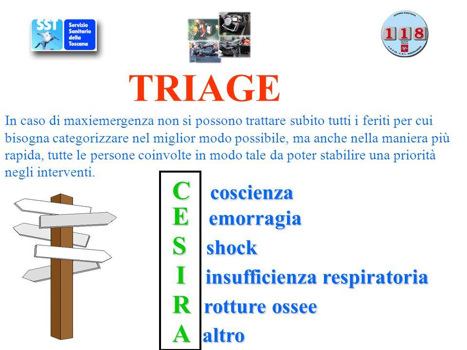 TRIAGE C coscienza E emorragia S shock I insufficienza respiratoria