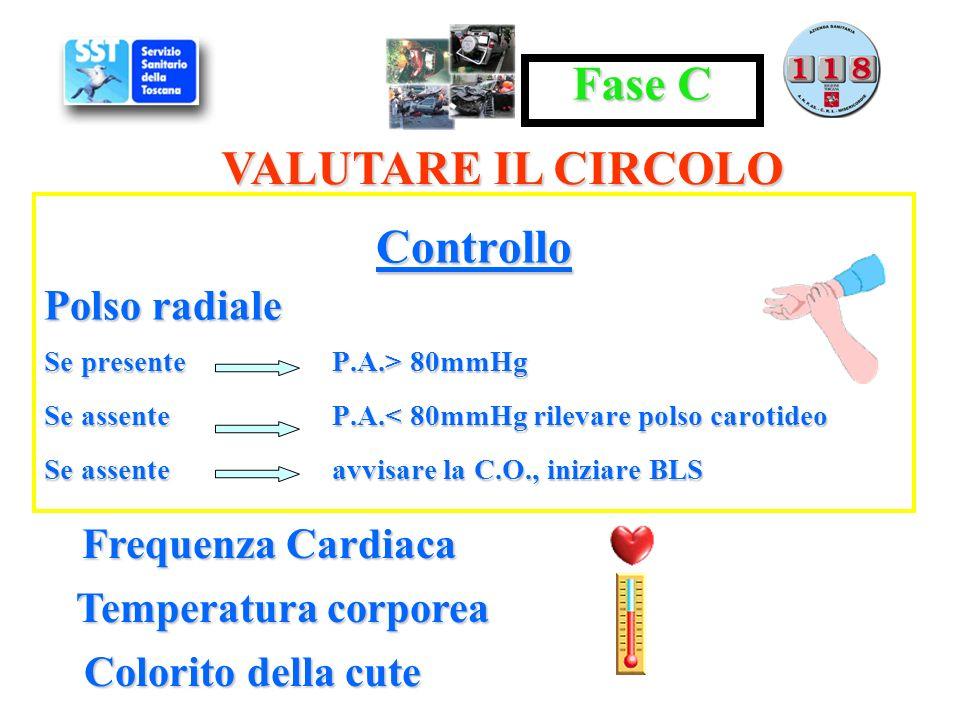 Fase C VALUTARE IL CIRCOLO Controllo