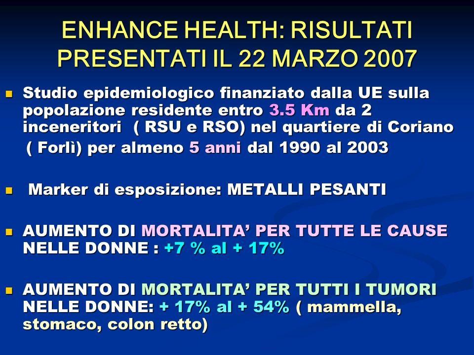 ENHANCE HEALTH: RISULTATI PRESENTATI IL 22 MARZO 2007