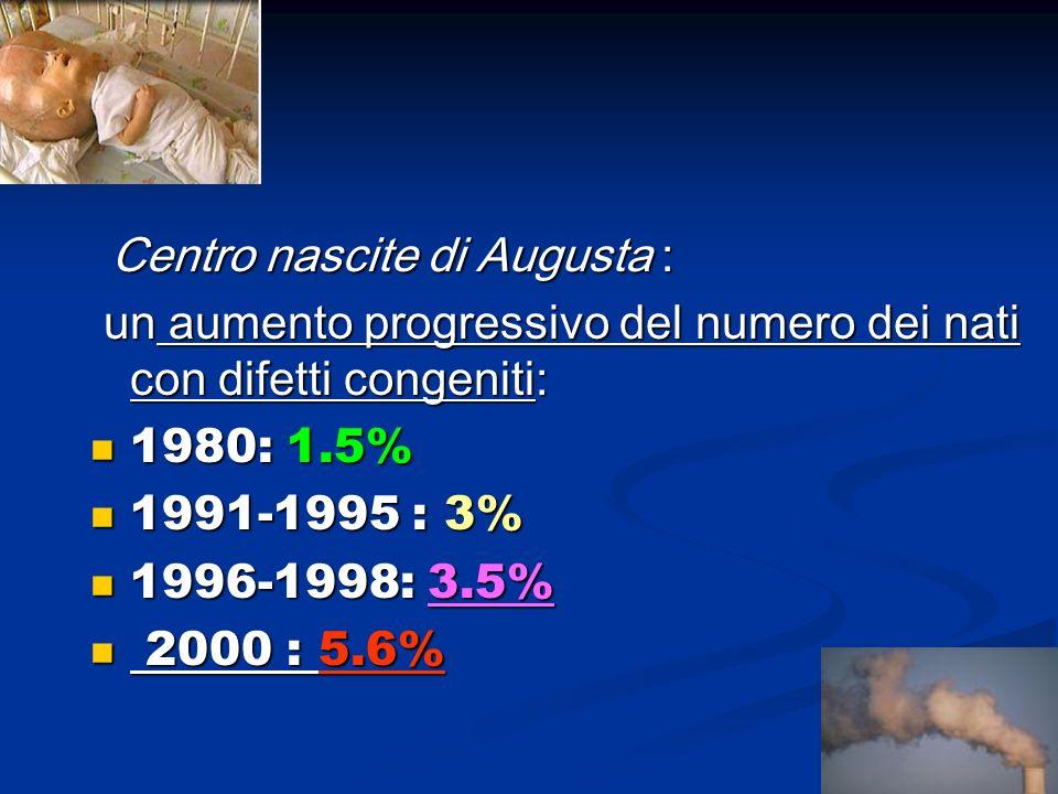 un aumento progressivo del numero dei nati con difetti congeniti: