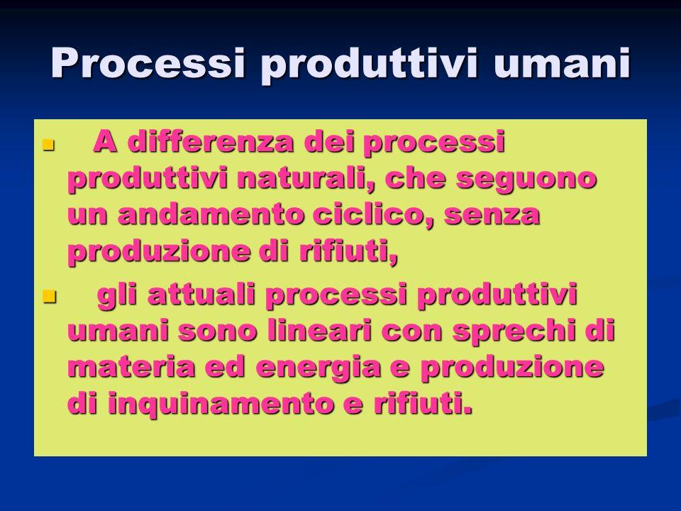 Processi produttivi umani