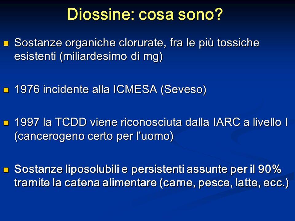 Diossine: cosa sono Sostanze organiche clorurate, fra le più tossiche esistenti (miliardesimo di mg)
