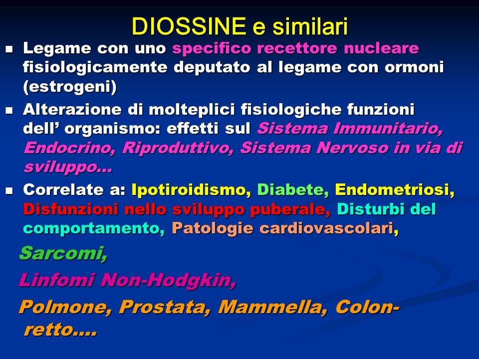 DIOSSINE e similari Sarcomi, Linfomi Non-Hodgkin,